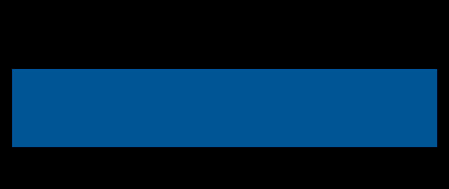 Serviwrap1.png